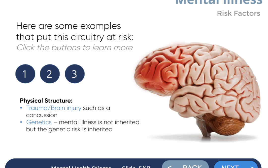 WELLNESS WEDNESDAY: The Impact of Concussions on Mental Health