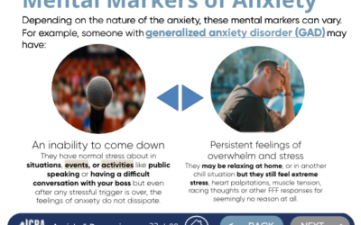 WELLNESS WEDNESDAY #7: 5 Types of Anxiety